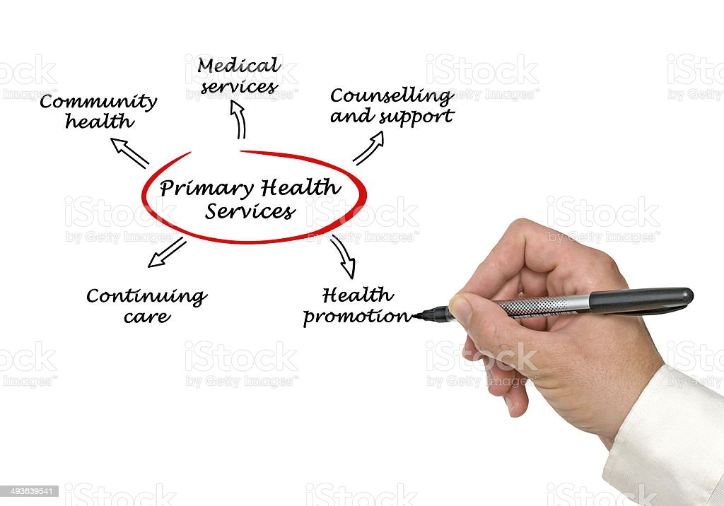 Primary health services stock photo