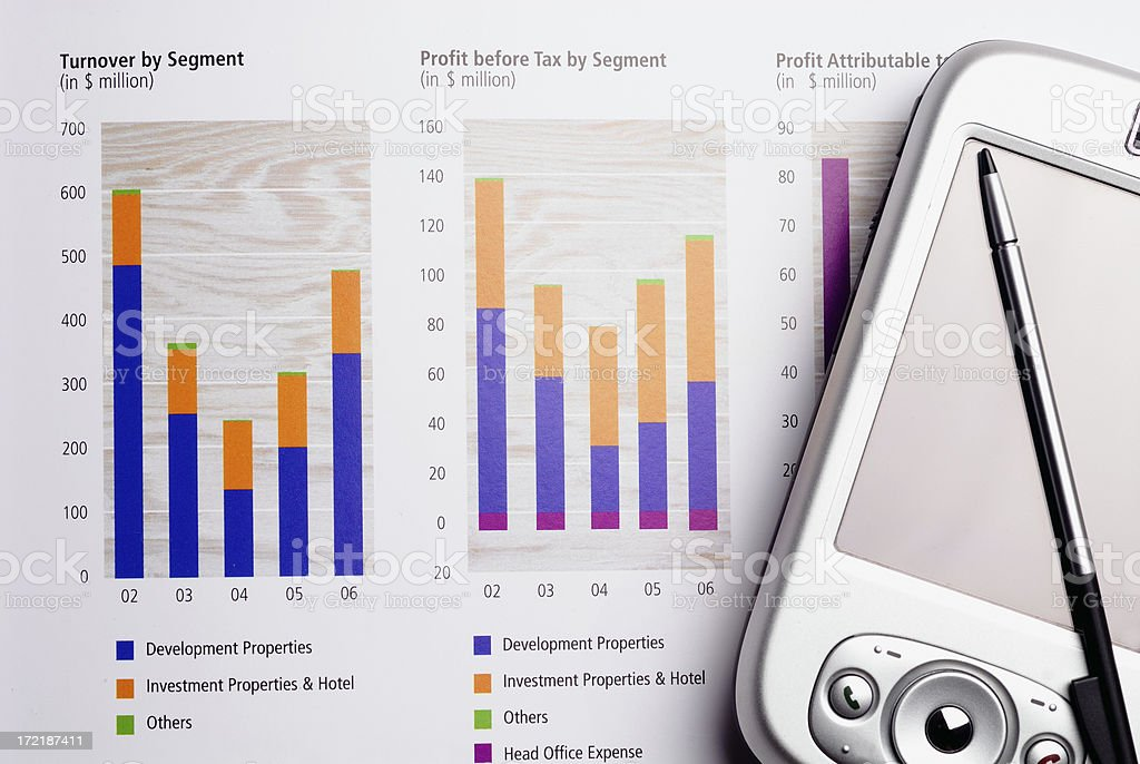Profit before tax with PDA phone royalty-free stock photo