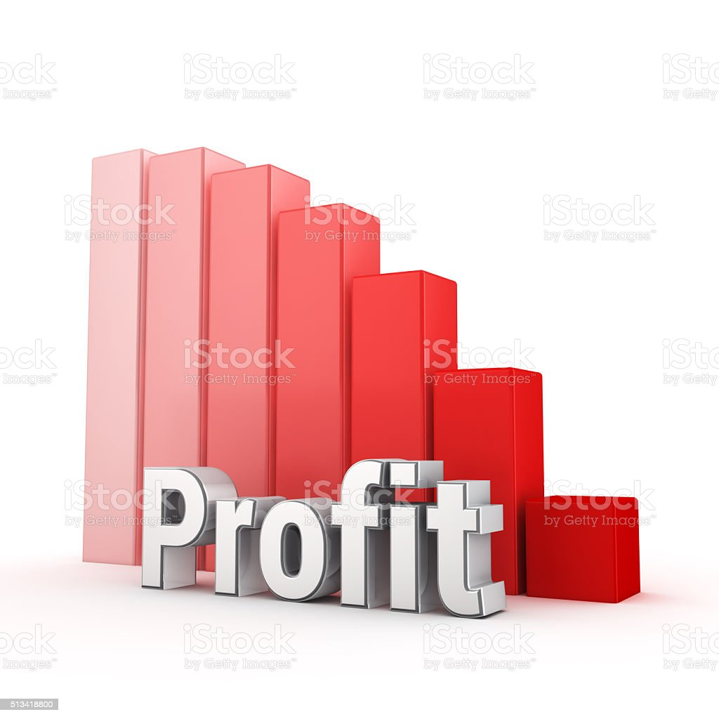 Profit has been steadily declining stock photo