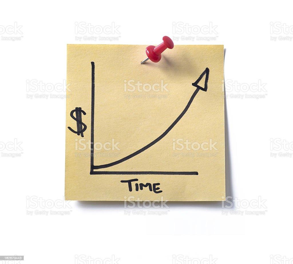 profit post-it royalty-free stock photo
