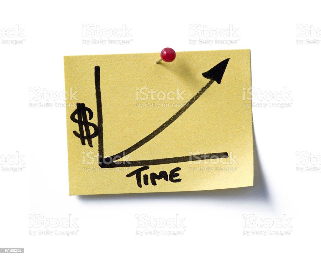 Profit! post-it. royalty-free stock photo