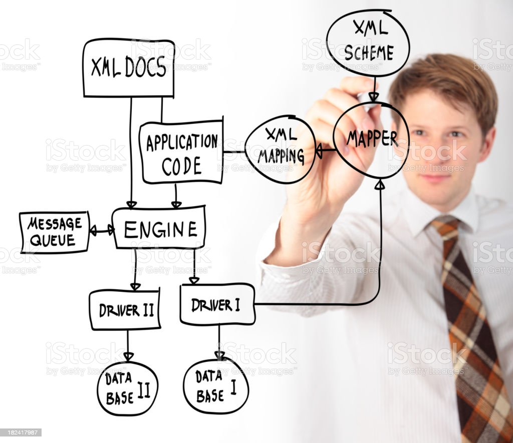 Programmer showing XML structure stock photo