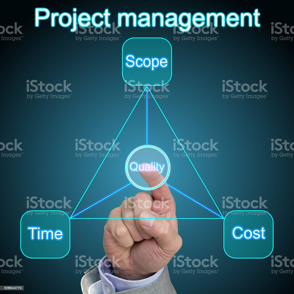 Project management quality click stock photo