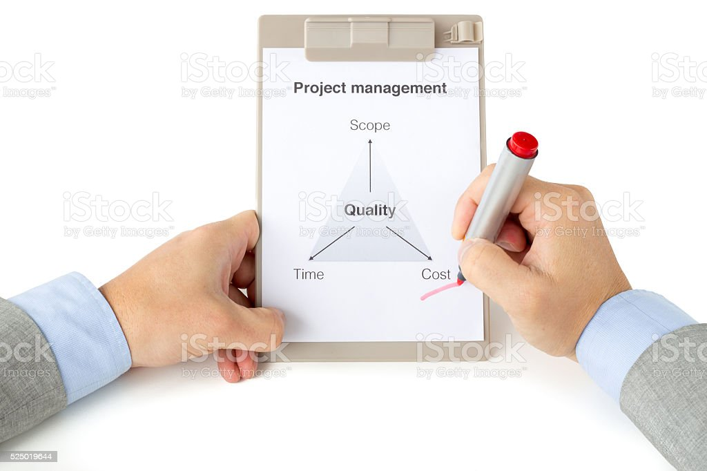 Project management triangle with two hands stock photo