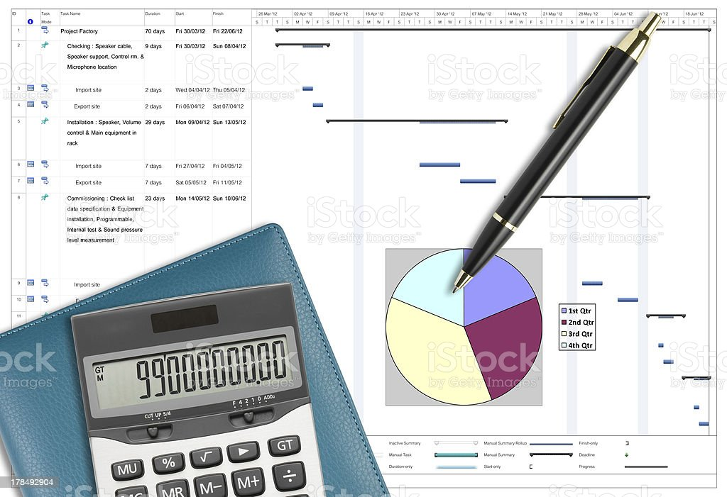 Project schedule analysis with pen, calculator & notebook stock photo