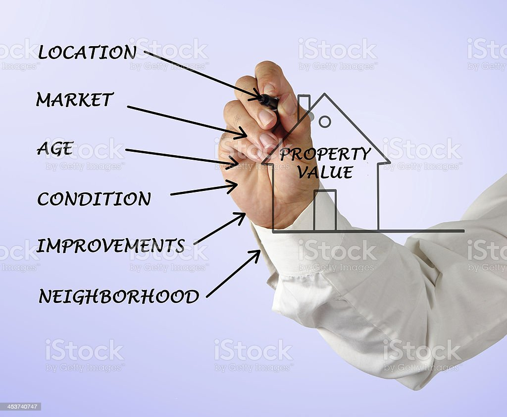 Property value stock photo