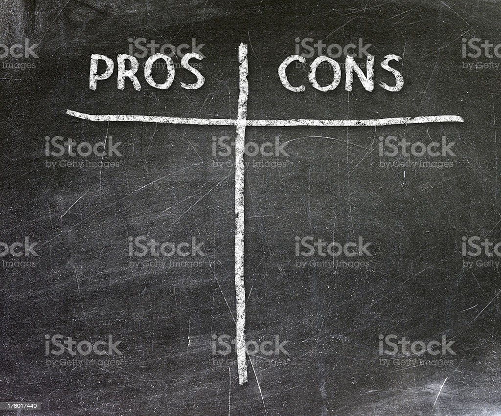 Pros and cons columns written on blackboard stock photo