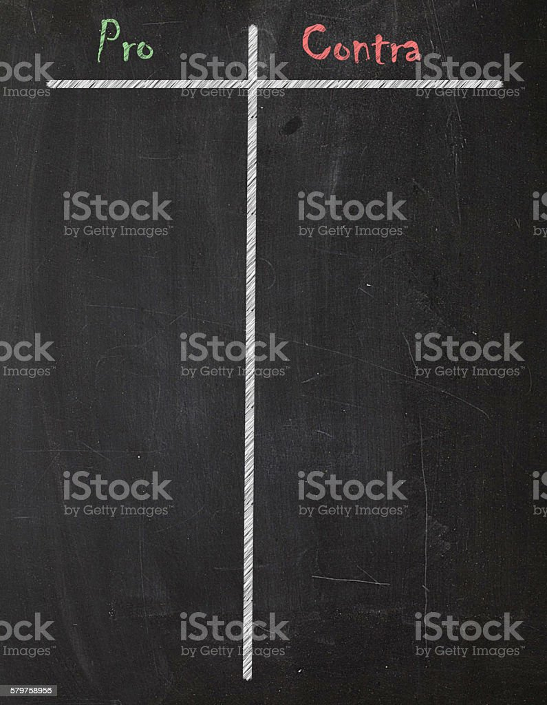 Pros and cons empty list concept on blackboard stock photo