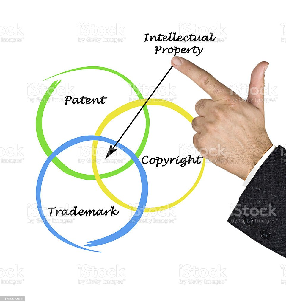protection of intellectual property royalty-free stock photo