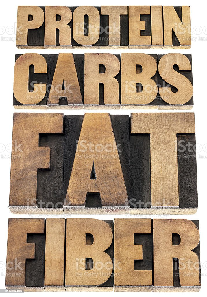 protein, carbs, fat, fiber stock photo