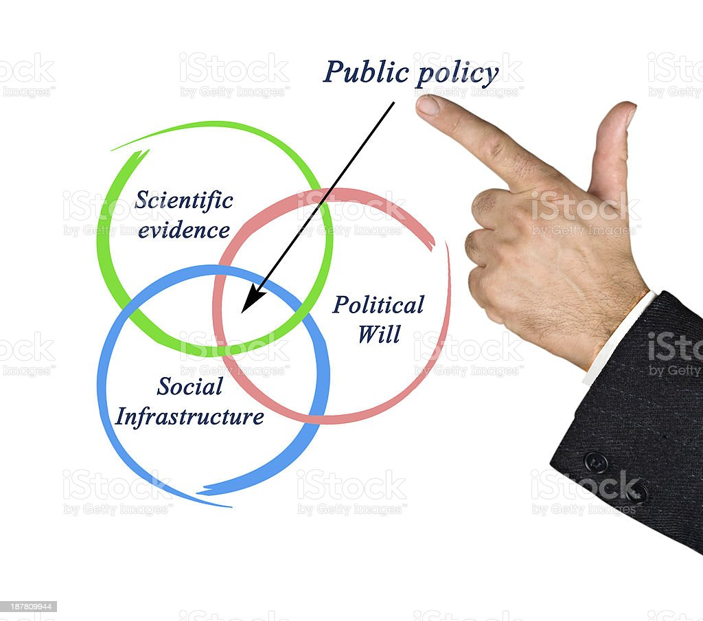 Public policy stock photo