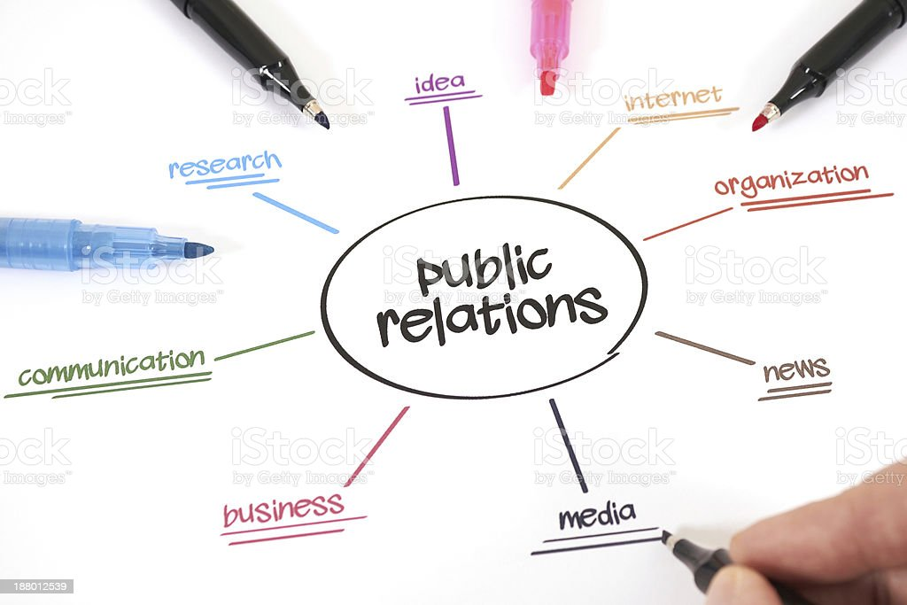 Public relations stock photo