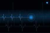 Pulse trace heart monitor in blue shades