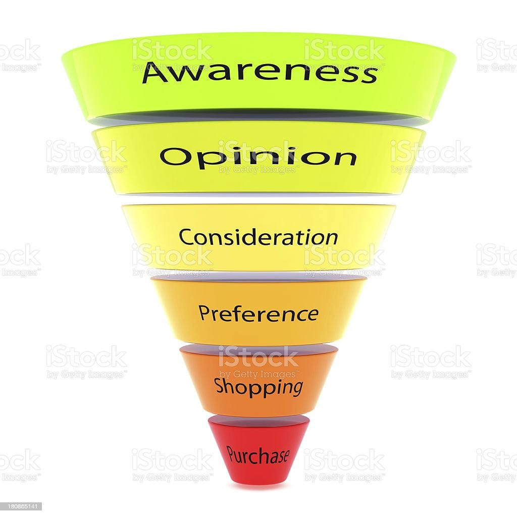 Purchase Funnel Graph stock photo