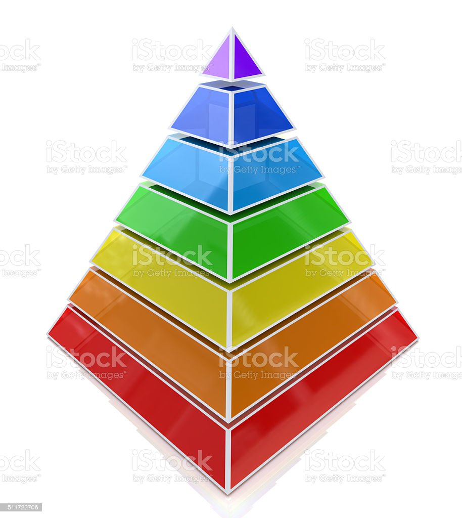 Pyramid levels stock photo