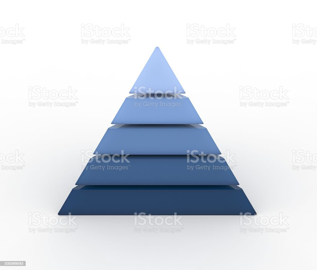 pyramid of human needs stock photo
