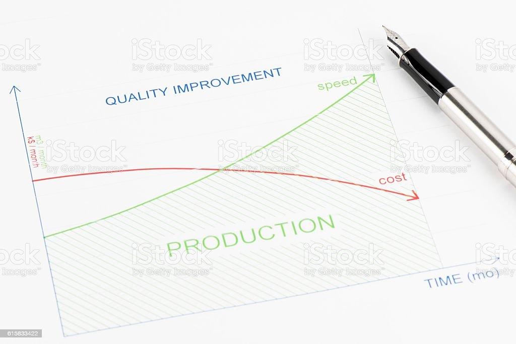 Quality Improvement stock photo