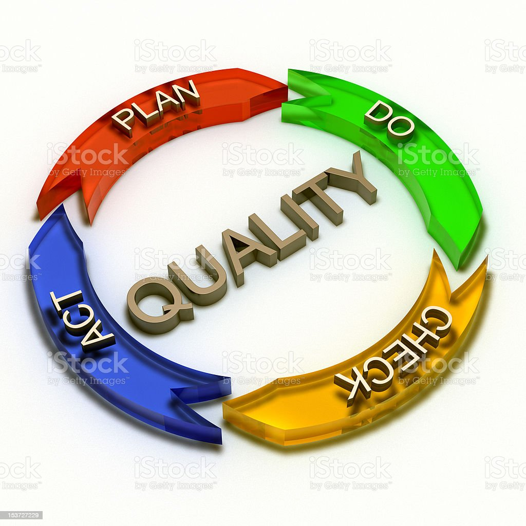 Quality Process royalty-free stock photo