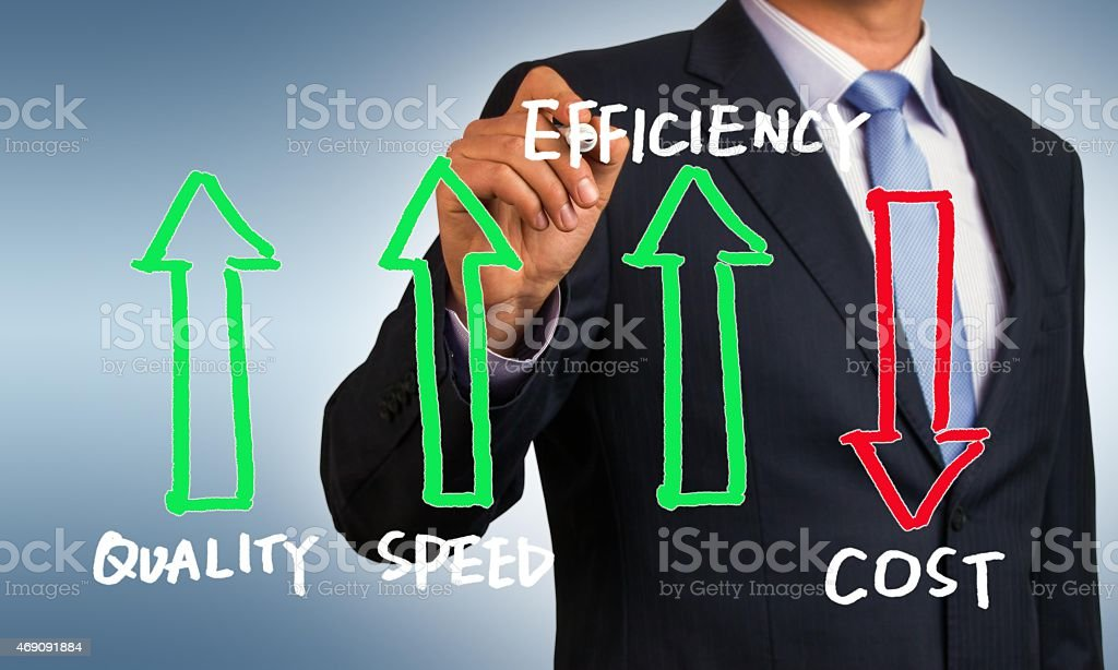 quality speed efficiency and cost concept stock photo