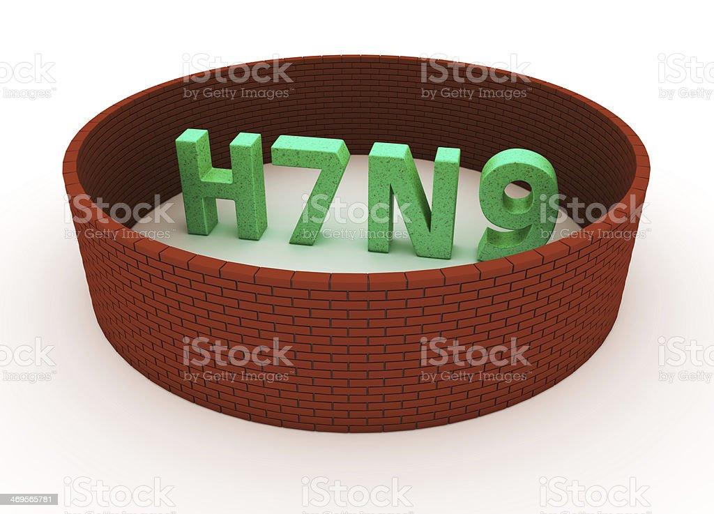 H7N9 quarantine royalty-free stock photo