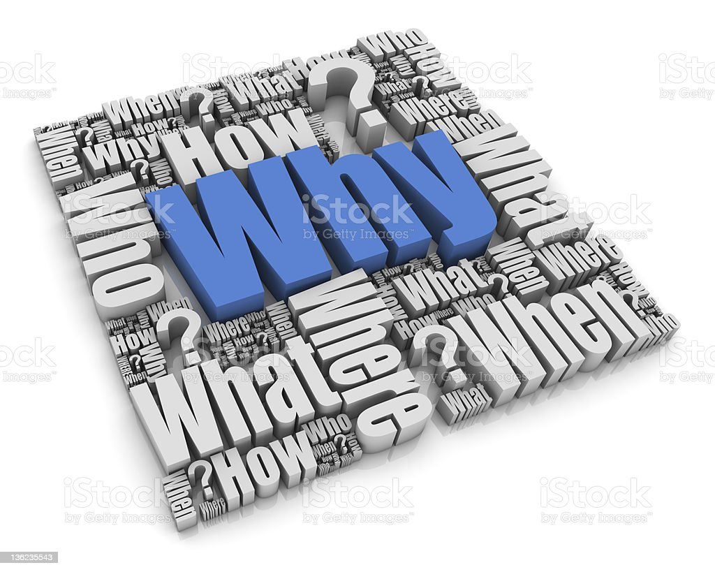 Question words in a square with a big blue why in the middle royalty-free stock photo