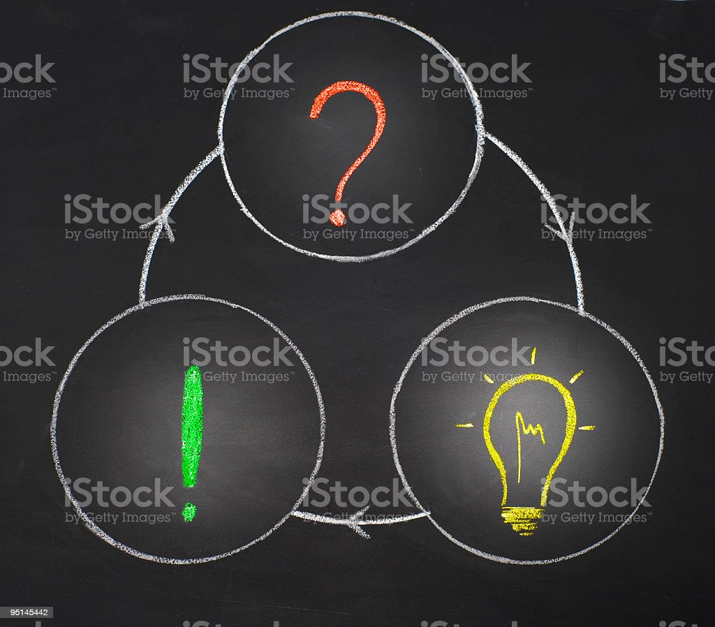 Question-idea-solution royalty-free stock photo