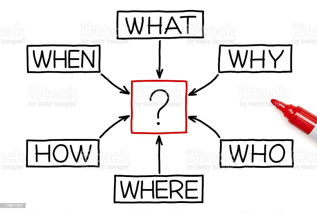 Questions Diagram Red Marker stock photo