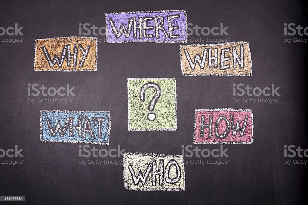questions on black chalkboard royalty-free stock photo