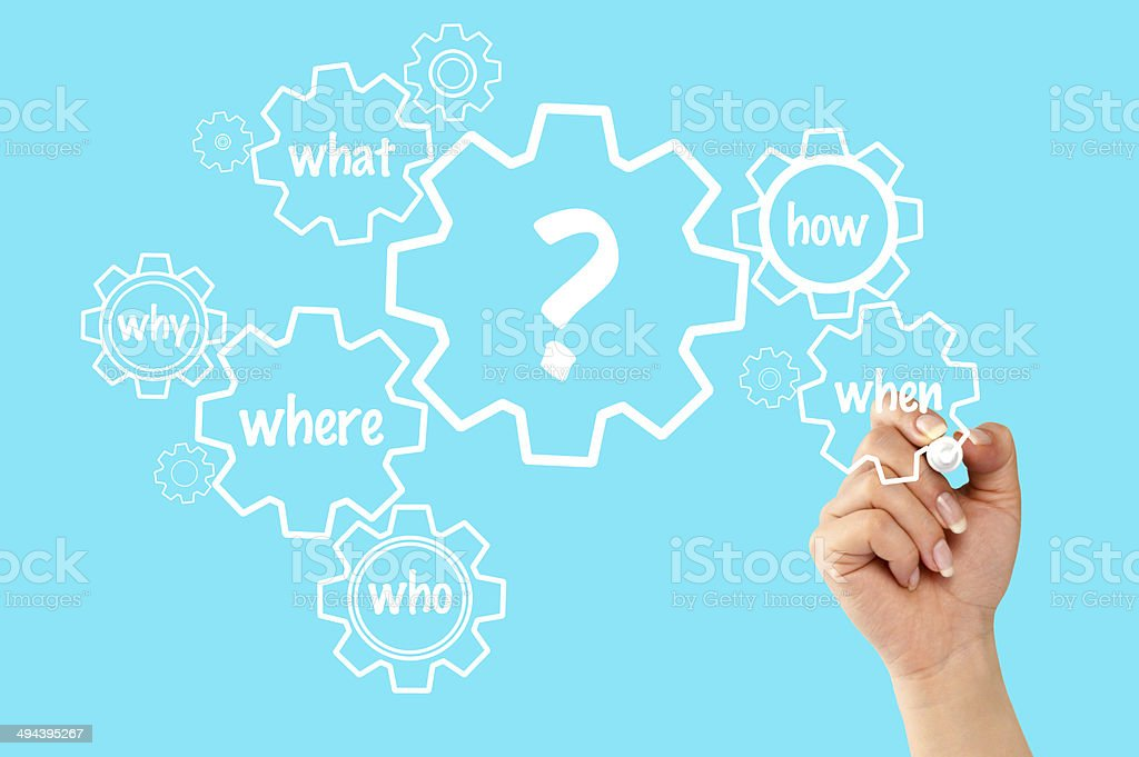 Questions (Click for more) stock photo