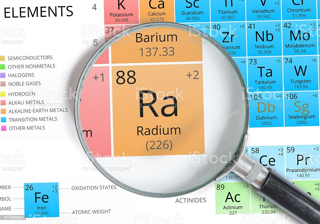 Radium symbol - Ra. Element of the periodic table zoomed stock photo
