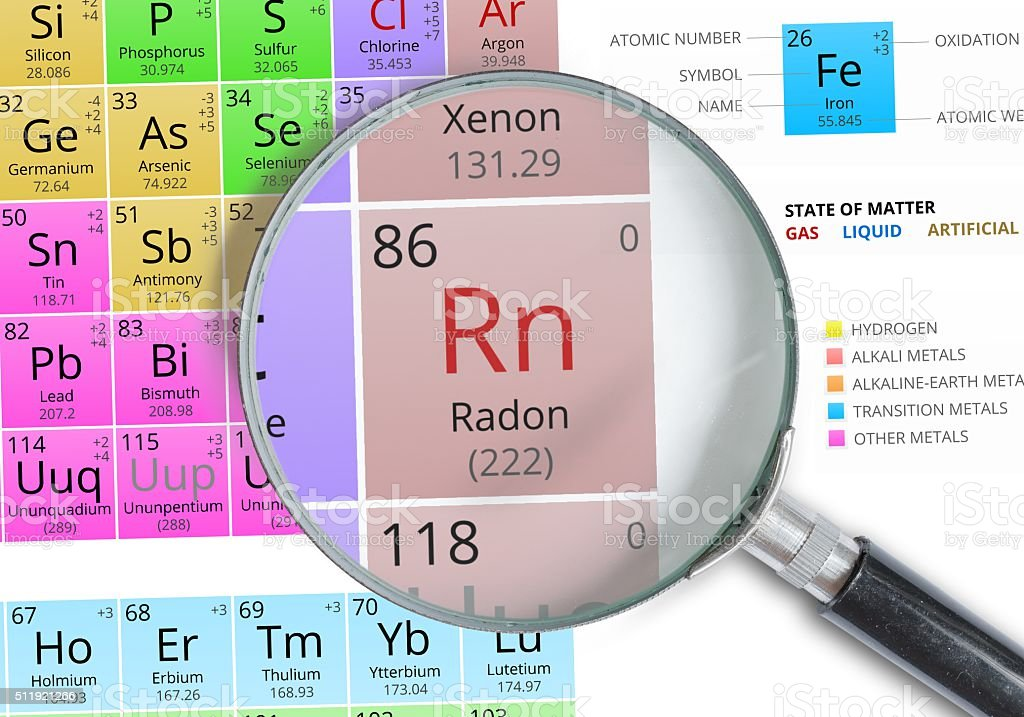 Radon - Element of Mendeleev Periodic table magnified with magnifier stock photo