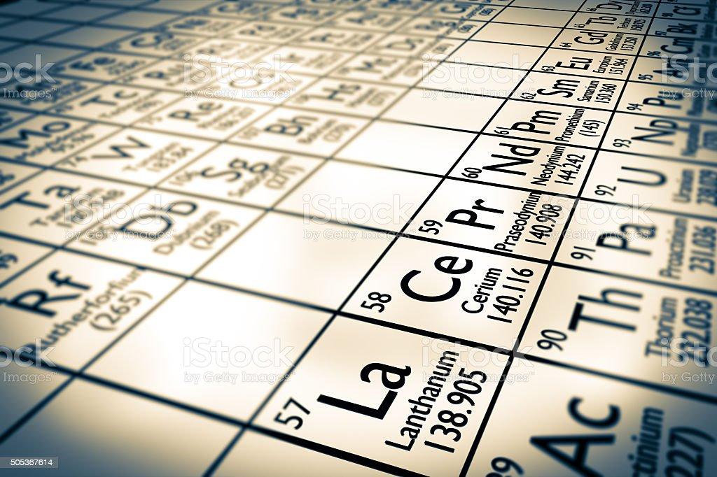 Rare Earth Elements stock photo