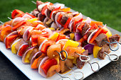 Raw Beef and Chicken Shish Kebab