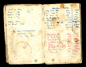 Recipe for bronchial mixture in an old chemist's book