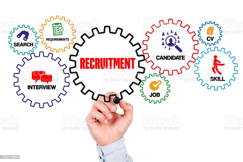 Recruitment Concept with Icons on Whiteboard stock photo