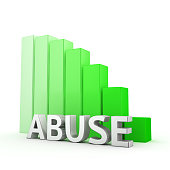 Reduction of Abuse