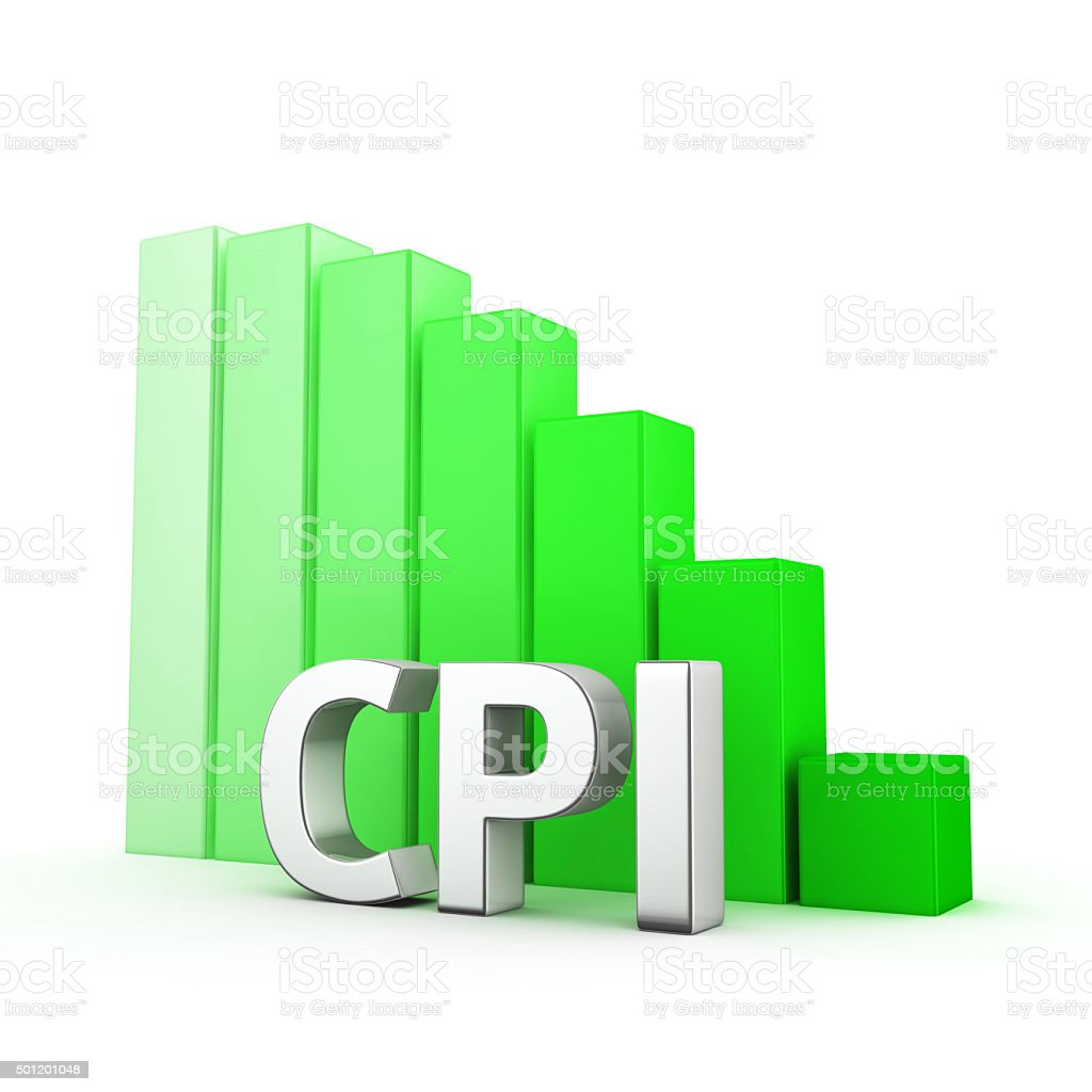 Reduction of CPI stock photo