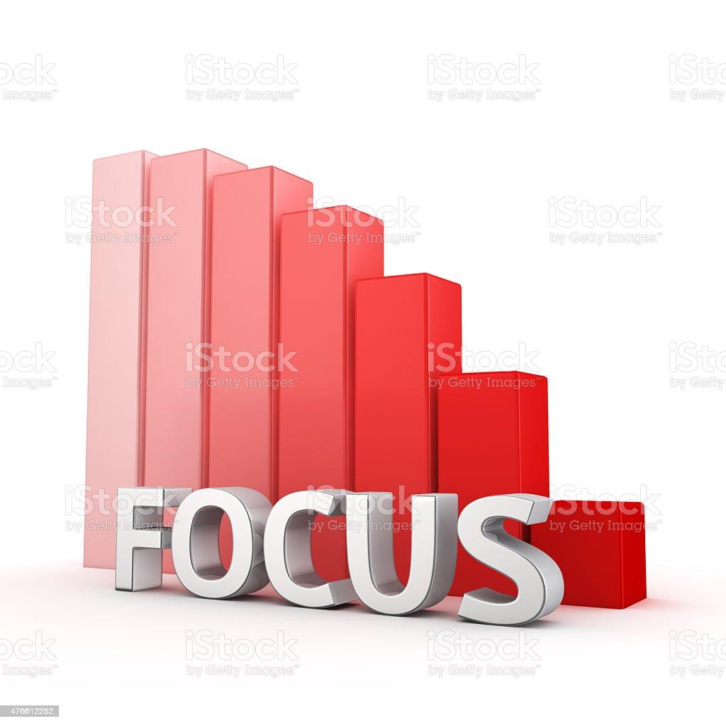 Reduction of Focus stock photo