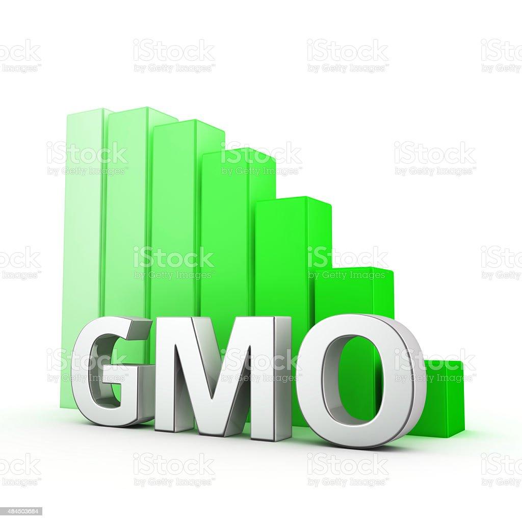 Reduction of GMO stock photo