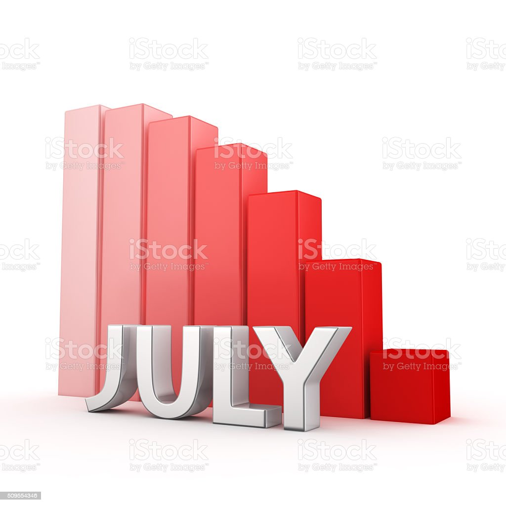 Reduction of July stock photo