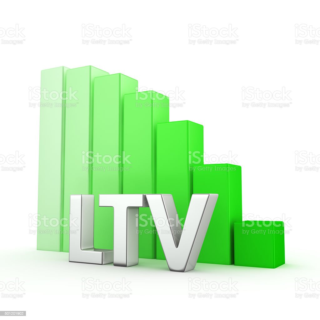Reduction of LTV stock photo