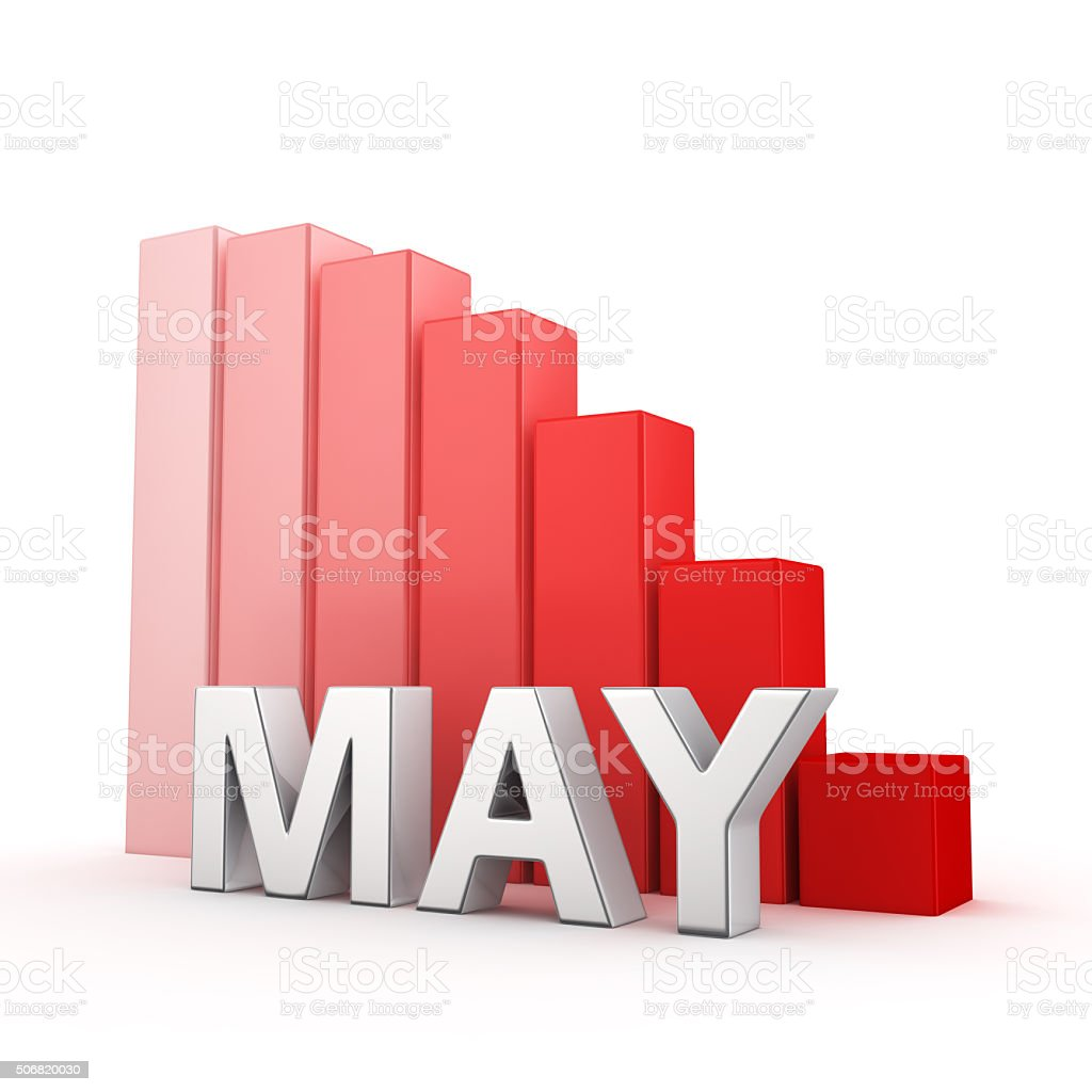 Reduction of May stock photo