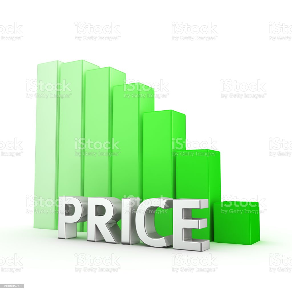 Reduction of Price stock photo