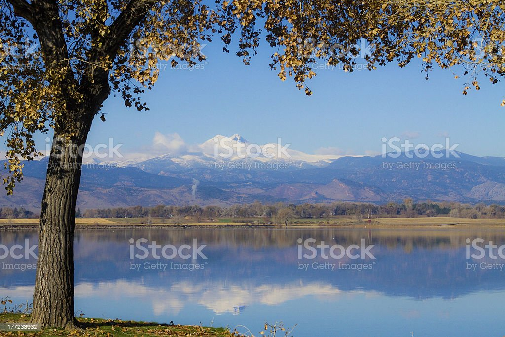 Reflections of Longs Peak stock photo