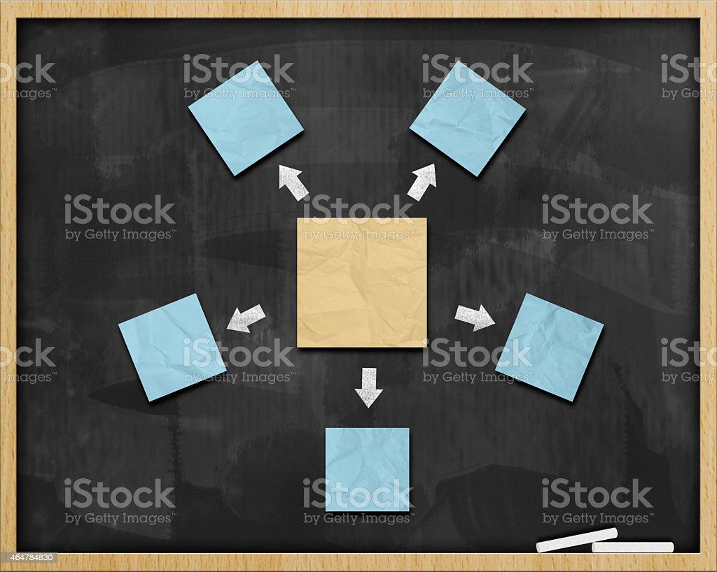 Reminder on blackboard / Paper blackboard concept (Click for more) stock photo