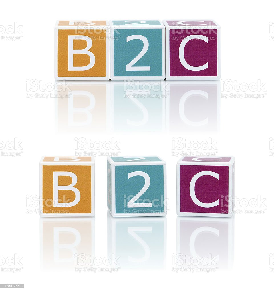 Report Topics With Color Blocks. B2C. royalty-free stock photo