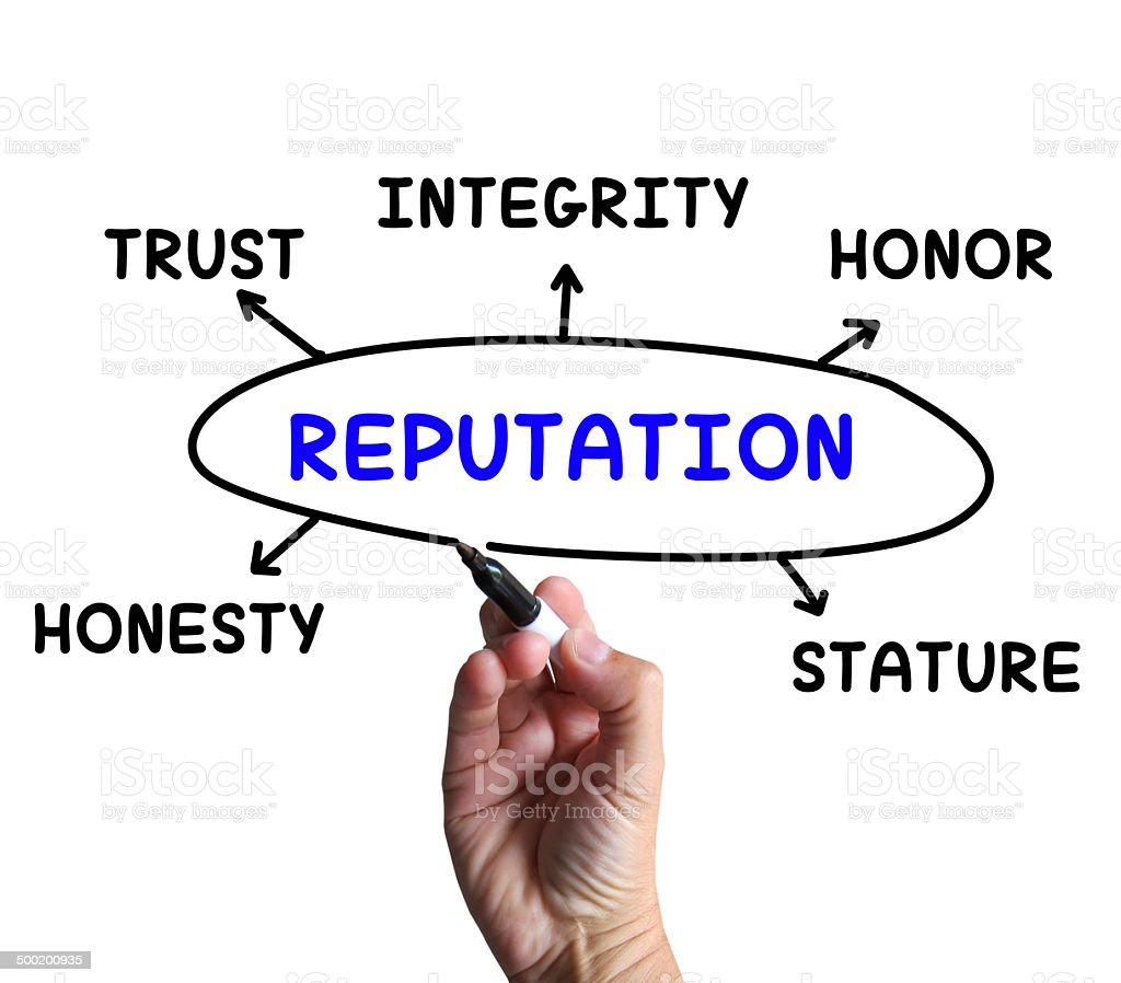 Reputation Diagram Means Stature Trust And Credibility stock photo