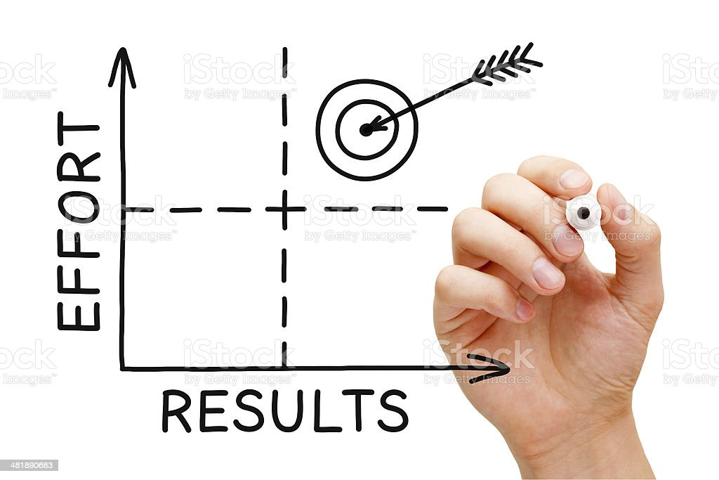 Results Effort Graph stock photo