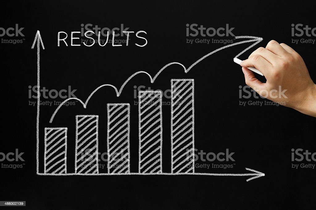 Results Graph Blackboard stock photo