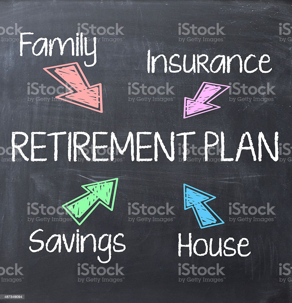 Retirement plan text on blackboard stock photo